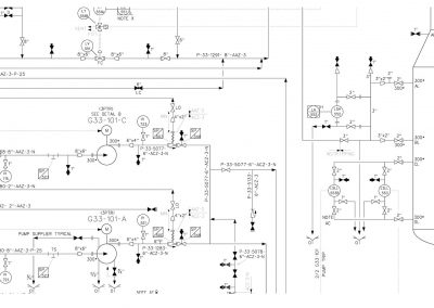 P&ID Piping and instrumentation diagram